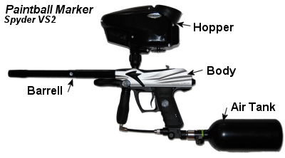 marker-paintball